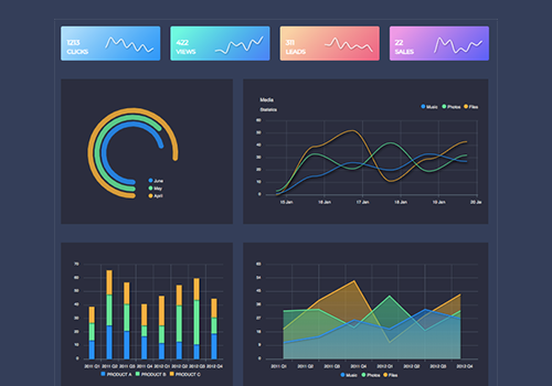 Here!!! there are 10+ *Awesome quality* free responsive admin templates